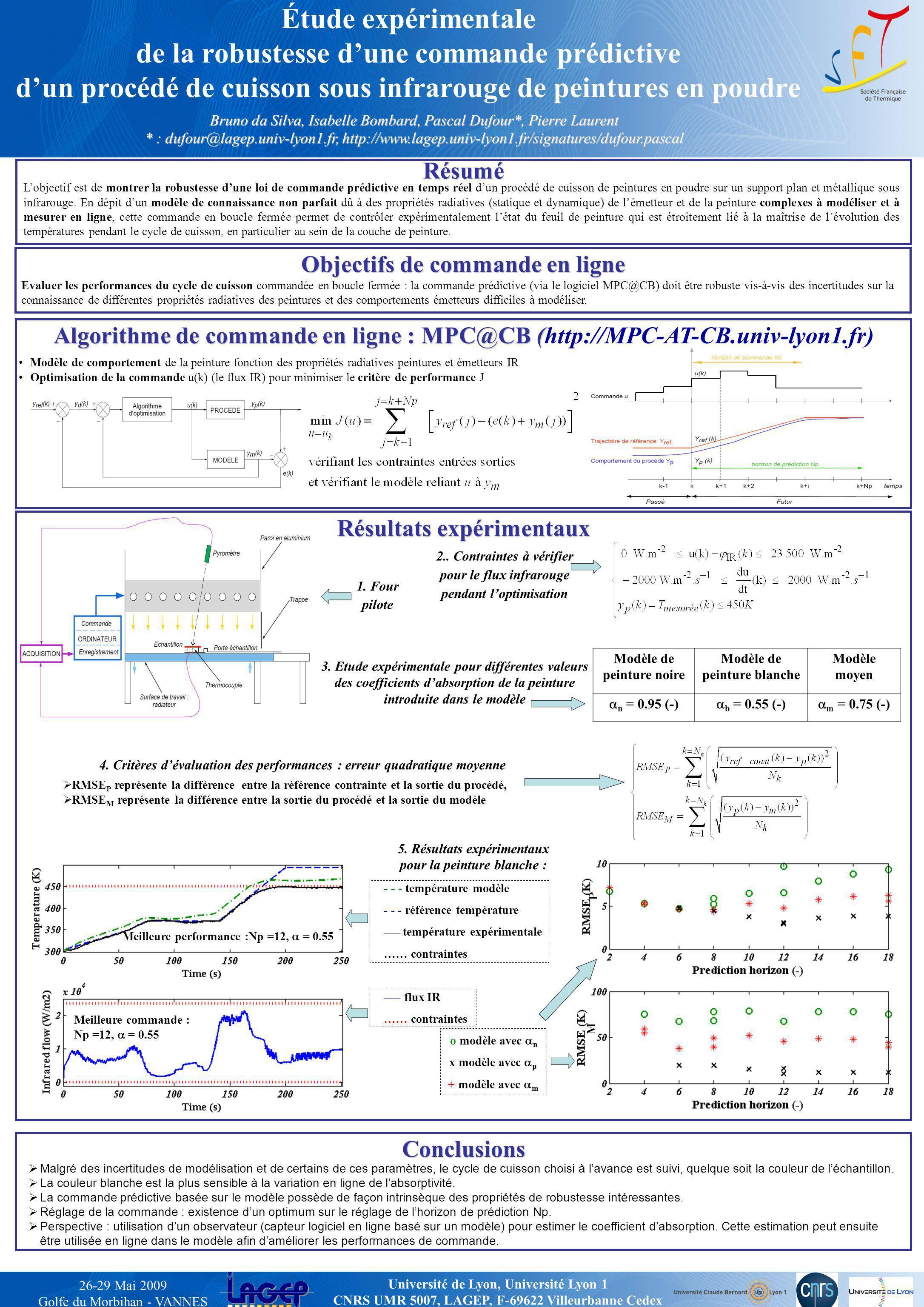 Résumé Algorithme de commande en ligne : MPC@CB ( Algorithme de commande en ligne : MPC@CB (http://MPC-AT-CB.univ-lyon1.fr) Modèle de comportement de la peinture fonction des propriétés radiatives peintures et émetteurs IR Optimisation de la commande u(k) (le flux IR) pour minimiser le critère de performance J Conclusions Résultats expérimentaux 26-29 Mai 2009 Golfe du Morbihan - VANNES Bruno da Silva, Isabelle Bombard,Pascal Dufour*, Pierre Laurent Bruno da Silva, Isabelle Bombard, Pascal Dufour*, Pierre Laurent * : dufour@lagep.univ-lyon1.fr, http://www.lagep.univ-lyon1.fr/signatures/dufour.pascal Université de Lyon, Université Lyon 1 CNRS UMR 5007, LAGEP, F-69622 Villeurbanne Cedex Objectifs de commande en ligne Evaluer les performances du cycle de cuisson commandée en boucle fermée : la commande prédictive (via le logiciel MPC@CB) doit être robuste vis-à-vis des incertitudes sur la connaissance de différentes propriétés radiatives des peintures et des comportements émetteurs difficiles à modéliser.