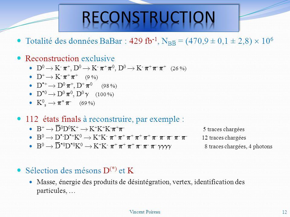 Totalité des données BaBar : 429 fb -1, N BB = (470,9 ± 0,1 ± 2,8) 10 6 Reconstruction exclusive D 0 K - +, D 0 K - + 0, D 0 K - + - + (26 %) D + K -