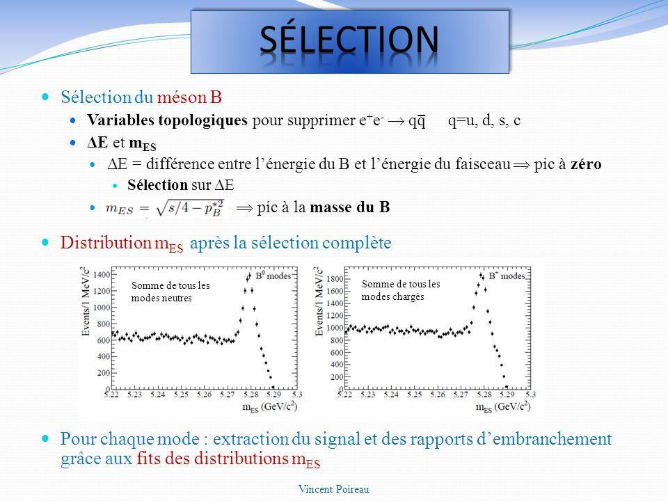 Sélection du méson B Variables topologiques pour supprimer e + e - qq ( q=u, d, s, c ) ΔE et m ES ΔE = différence entre lénergie du B et lénergie du f