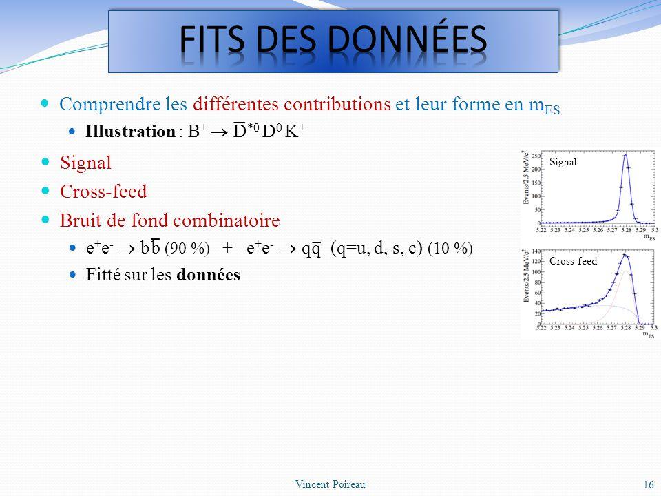 Cross-feed Bruit de fond combinatoire e + e - bb (90 %) + e + e - qq (q=u, d, s, c) (10 %) Fitté sur les données 16 Vincent Poireau Comprendre les dif