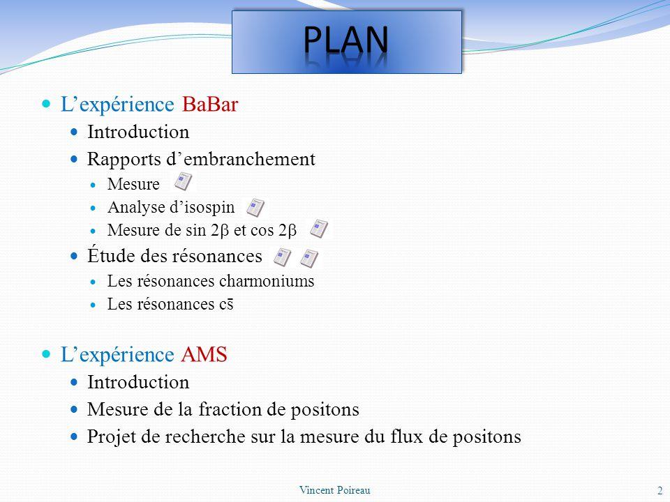 Thèse sur DELPHI, CEA (1998-2001) Post-doc sur CMS, CERN (2001-2002) Entrée au CNRS/LAPP sur BaBar (2003) Expatriation à SLAC (2004-2006) Collaboration à AMS (2012) Principales responsabilités scientifiques Système de contrôle de la chambre à fils de BaBar (2003-2006) Coordinateur général de la prise de données de BaBar (2006) Chambre à fils de BaBar (2006-2010) Coordinateur du groupe de physique BaBar « Désintégrations des mésons B en particules charmées » (2008-2011) Calcul au ccin2p3 pour BaBar (2008-) et AMS (2013-) Publication board de BaBar (2011-2014) Encadrement 2 étudiants en Master 1, 1 étudiant en Master 2 + thèse, 1 postdoc 3 Vincent Poireau