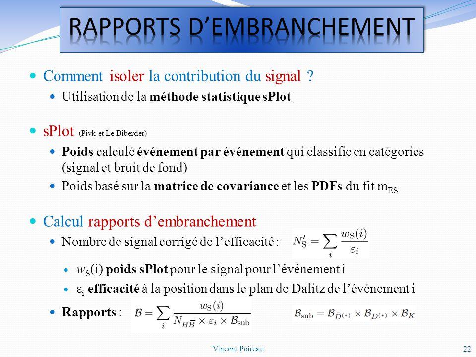 Comment isoler la contribution du signal ? Utilisation de la méthode statistique sPlot sPlot (Pivk et Le Diberder) Poids calculé événement par événeme