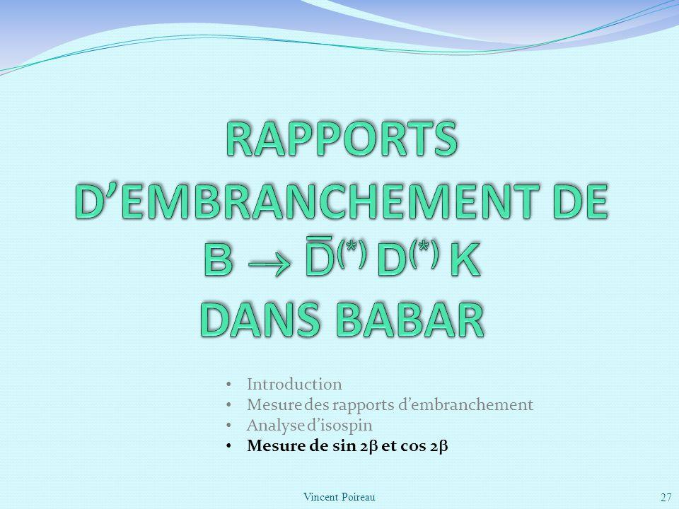 Vincent Poireau 27 Introduction Mesure des rapports dembranchement Analyse disospin Mesure de sin 2 et cos 2