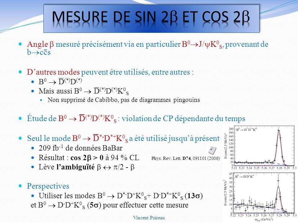 Angle mesuré précisément via en particulier B 0 J/ K 0 S, provenant de b ccs Dautres modes peuvent être utilisés, entre autres : B 0 D (*) D (*) Mais