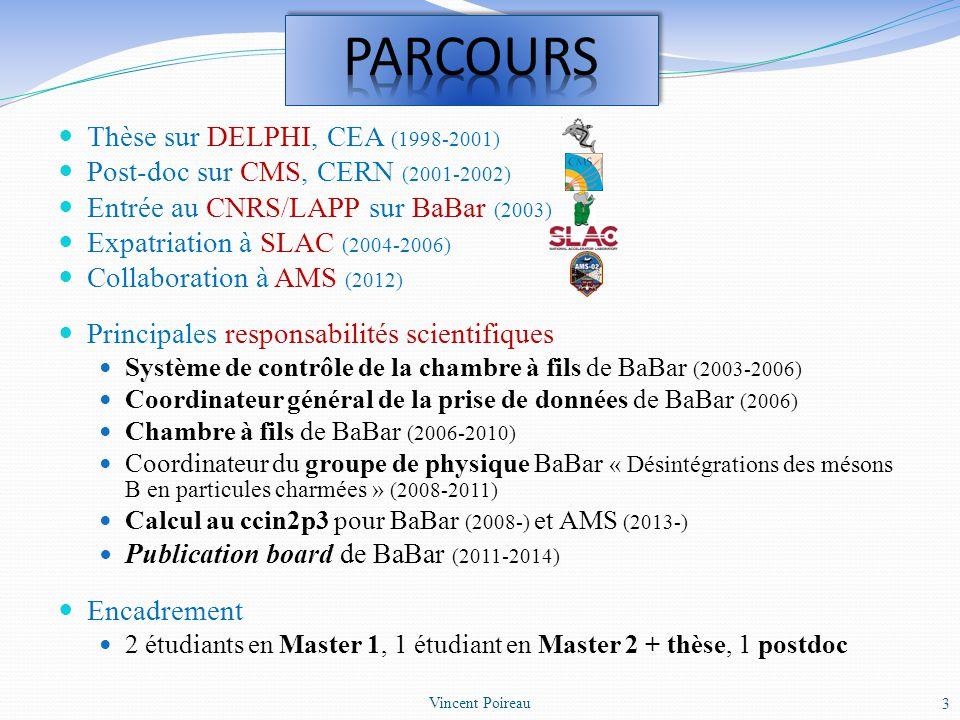 Thèse sur DELPHI, CEA (1998-2001) Post-doc sur CMS, CERN (2001-2002) Entrée au CNRS/LAPP sur BaBar (2003) Expatriation à SLAC (2004-2006) Collaboratio