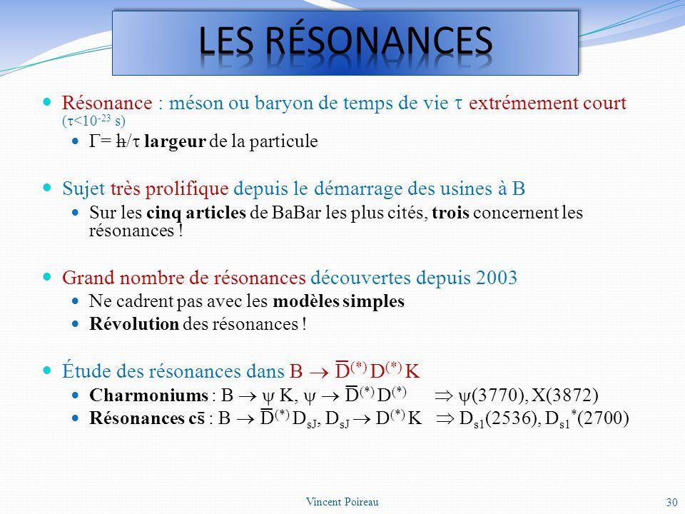 Résonance : méson ou baryon de temps de vie extrémement court ( <10 -23 s) = h/ largeur de la particule Sujet très prolifique depuis le démarrage des