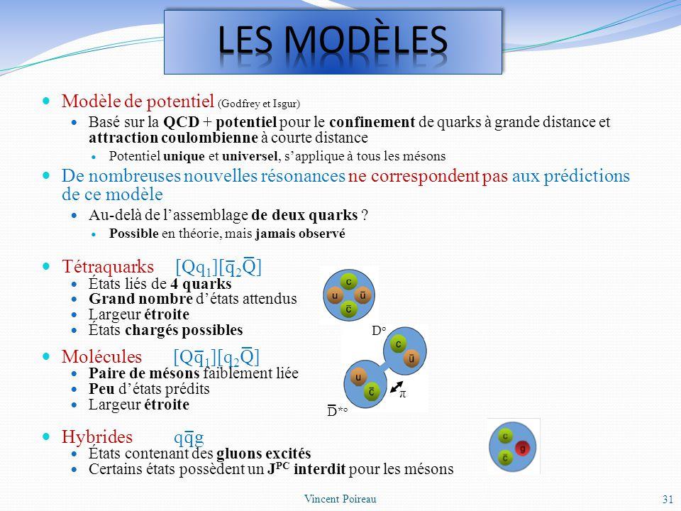 Modèle de potentiel (Godfrey et Isgur) Basé sur la QCD + potentiel pour le confinement de quarks à grande distance et attraction coulombienne à courte