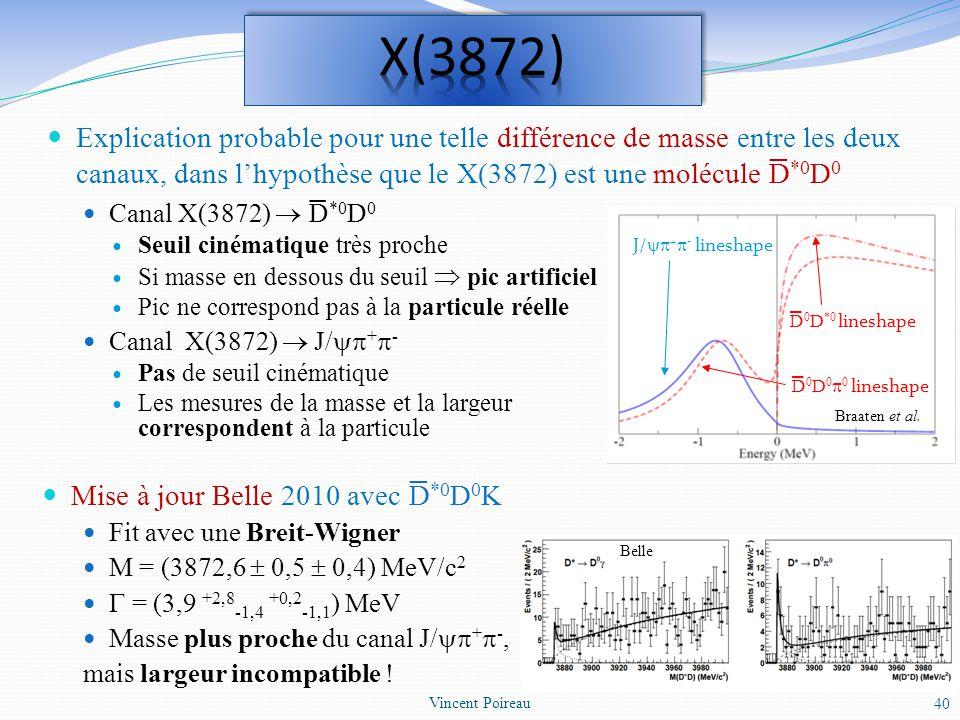 40 Vincent Poireau J/ + - lineshape D 0 D 0 0 lineshape D 0 D *0 lineshape Explication probable pour une telle différence de masse entre les deux cana