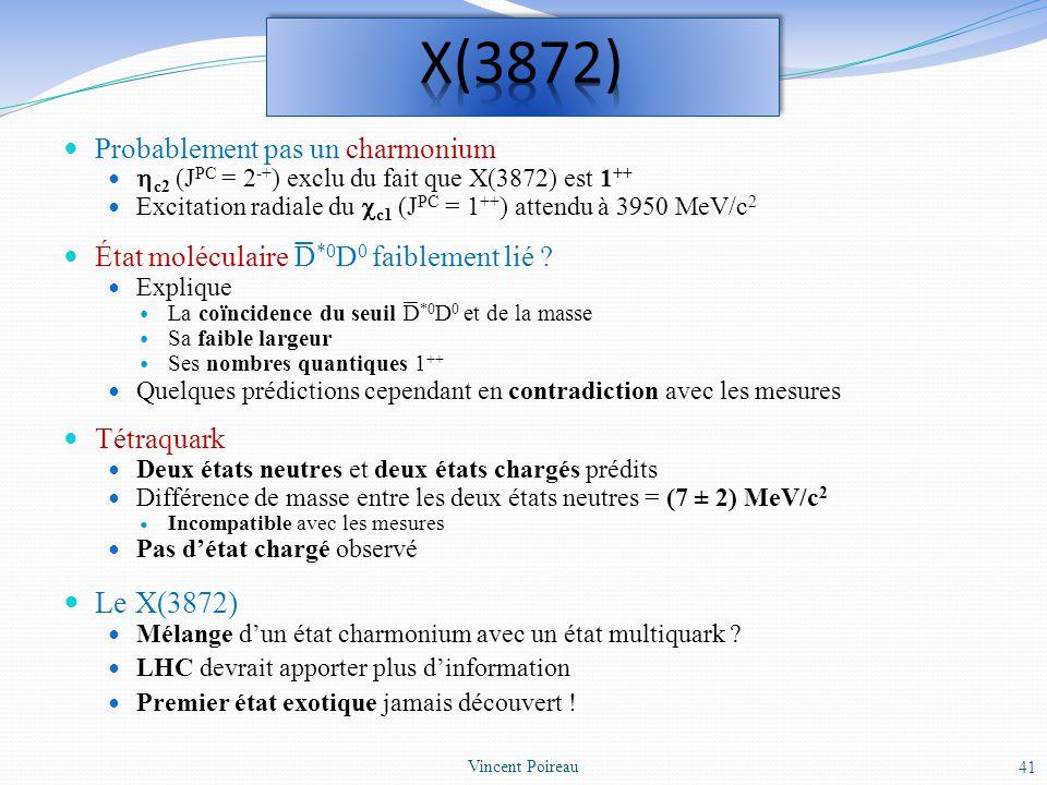 Probablement pas un charmonium c2 (J PC = 2 -+ ) exclu du fait que X(3872) est 1 ++ Excitation radiale du c1 (J PC = 1 ++ ) attendu à 3950 MeV/c 2 Éta