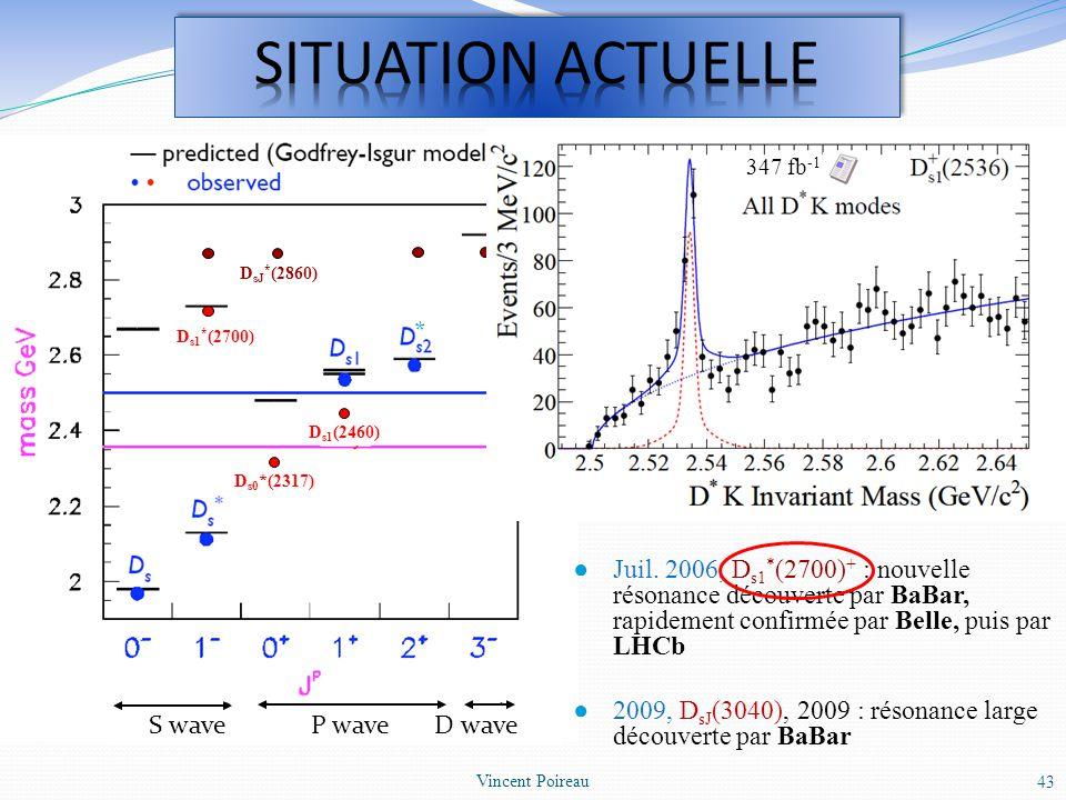 D s0 *(2317) D s1 (2460) D sJ * (2860) D s1 * (2700) S wave P wave D wave * Avant 2003 : D s *, D s1 (2536) +, D s2 (2573) + Avril 2003, D s0 * (2317)