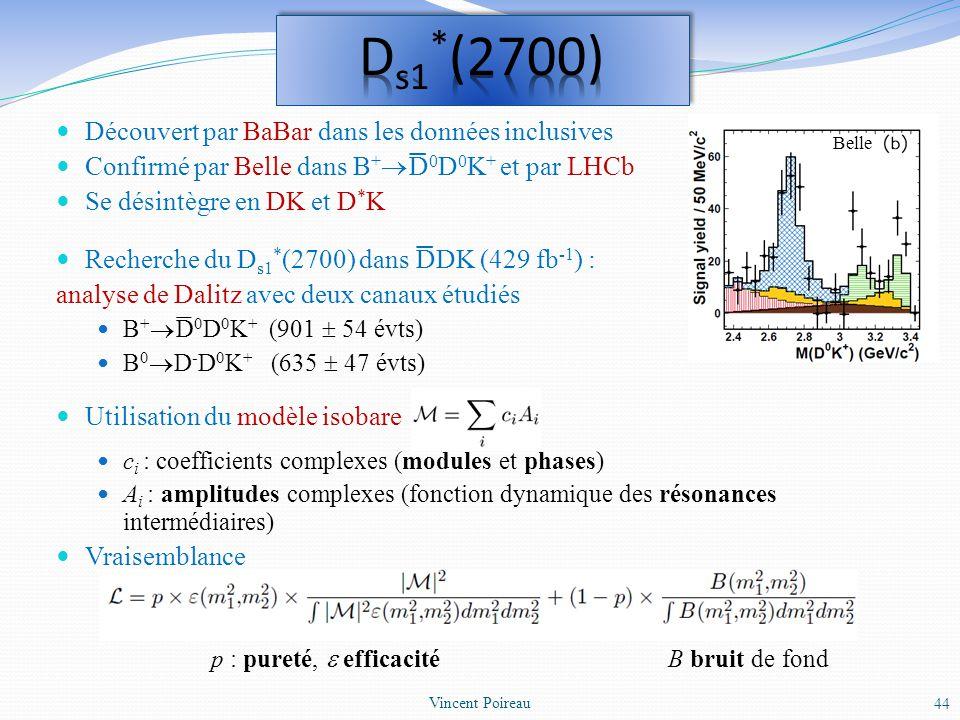 Découvert par BaBar dans les données inclusives Confirmé par Belle dans B + D 0 D 0 K + et par LHCb Se désintègre en DK et D * K Recherche du D s1 * (