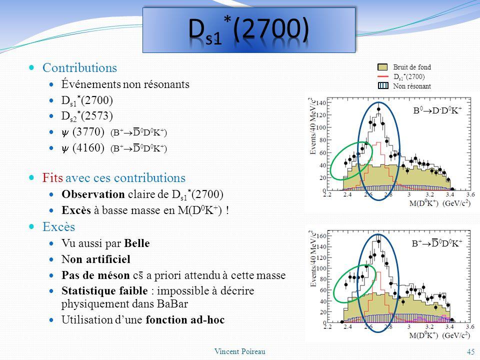 Contributions Événements non résonants D s1 * (2700) D s2 * (2573) (3770) (B + D 0 D 0 K + ) (4160) (B + D 0 D 0 K + ) Fits avec ces contributions Obs