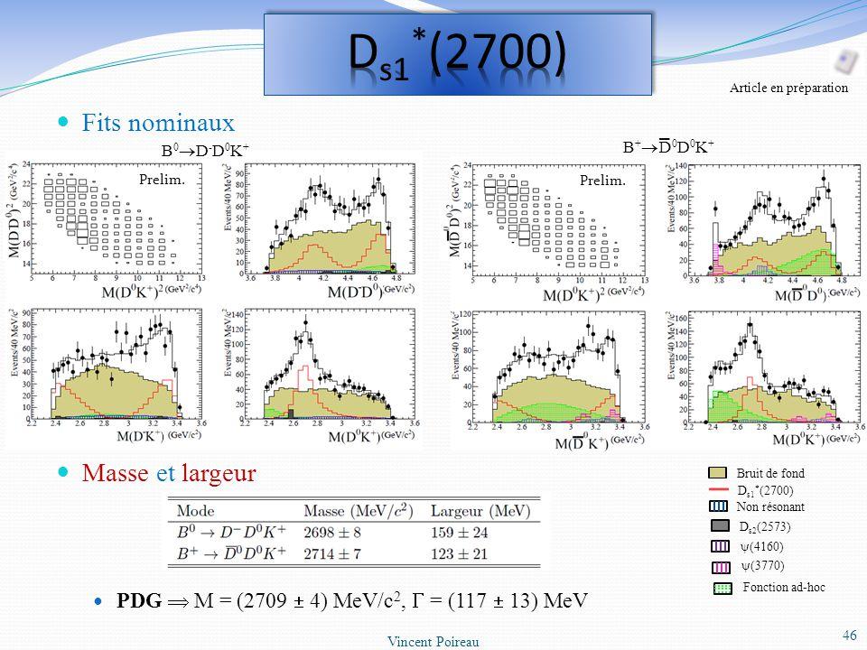 Fits nominaux Masse et largeur PDG M = (2709 4) MeV/c 2, = (117 13) MeV 46 Vincent Poireau Prelim. Article en préparation B 0 D - D 0 K + B + D 0 D 0