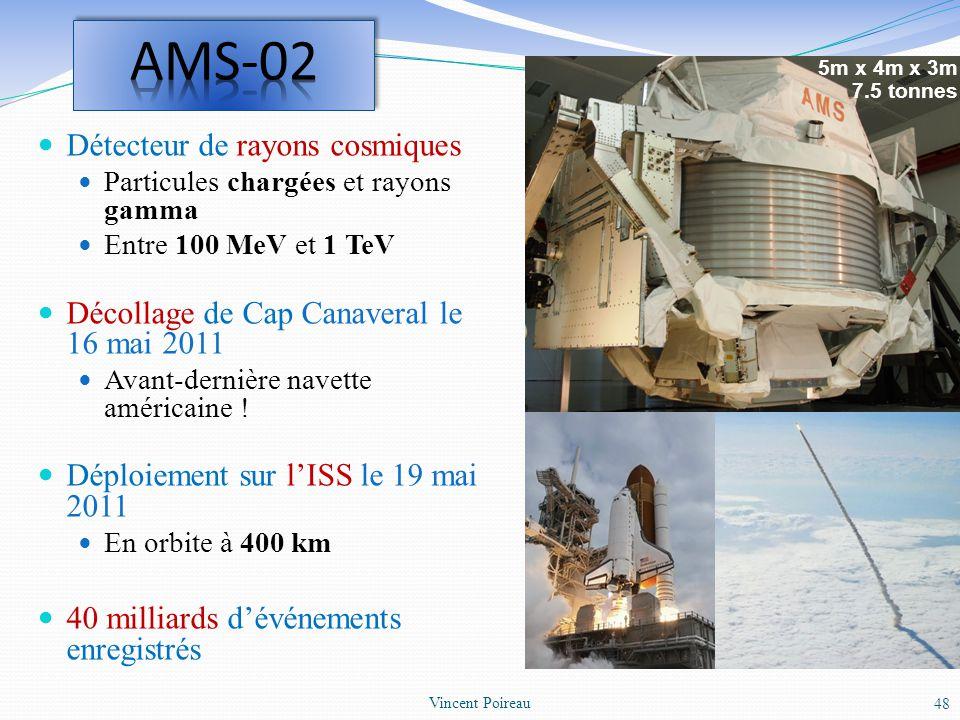 Détecteur de rayons cosmiques Particules chargées et rayons gamma Entre 100 MeV et 1 TeV Décollage de Cap Canaveral le 16 mai 2011 Avant-dernière nave