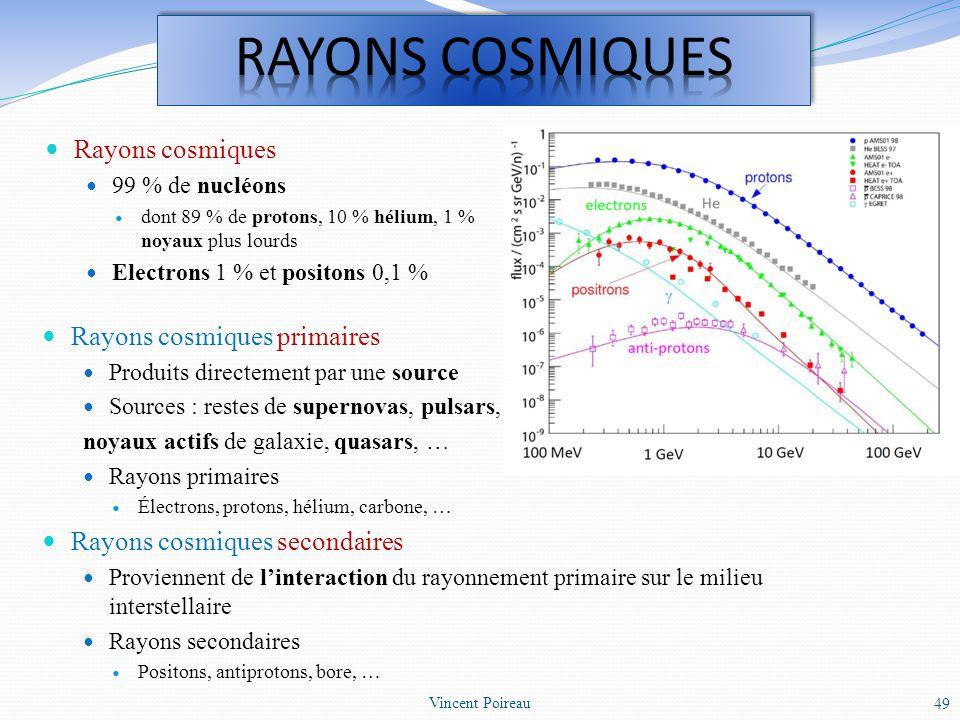 Rayons cosmiques 99 % de nucléons dont 89 % de protons, 10 % hélium, 1 % noyaux plus lourds Electrons 1 % et positons 0,1 % 49 Vincent Poireau Rayons