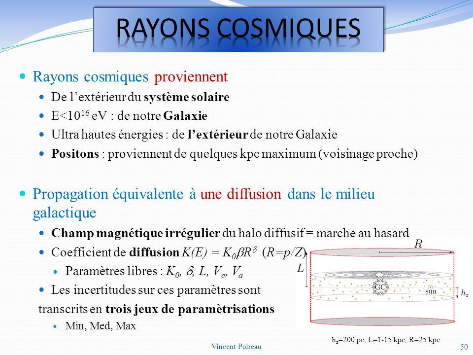 50 Vincent Poireau Rayons cosmiques proviennent De lextérieur du système solaire E<10 16 eV : de notre Galaxie Ultra hautes énergies : de lextérieur d