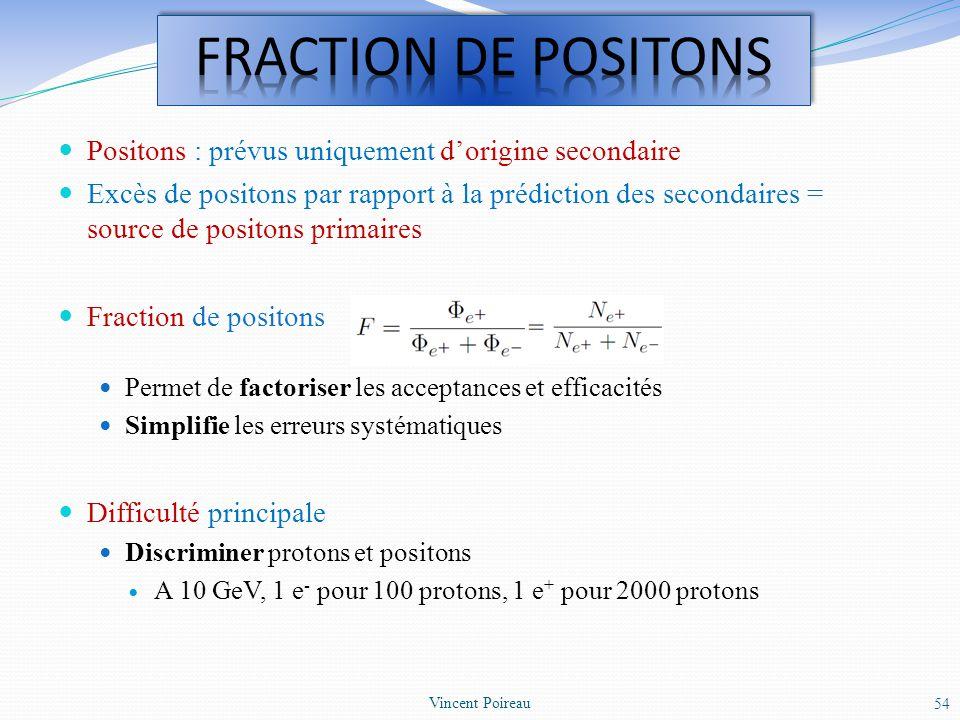 Positons : prévus uniquement dorigine secondaire Excès de positons par rapport à la prédiction des secondaires = source de positons primaires Fraction