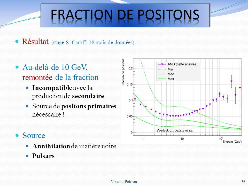 Au-delà de 10 GeV, remontée de la fraction Incompatible avec la production de secondaire Source de positons primaires nécessaire ! Source Annihilation