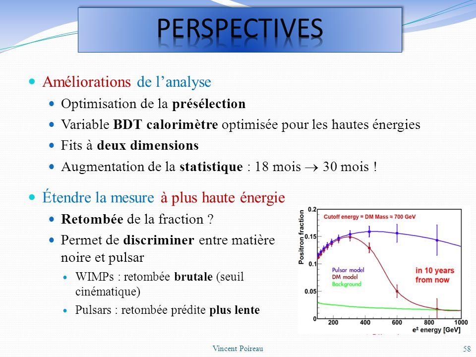 Améliorations de lanalyse Optimisation de la présélection Variable BDT calorimètre optimisée pour les hautes énergies Fits à deux dimensions Augmentat