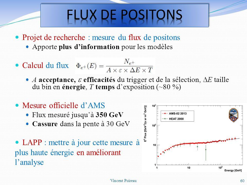 Projet de recherche : mesure du flux de positons Apporte plus dinformation pour les modèles Calcul du flux A acceptance, efficacités du trigger et de