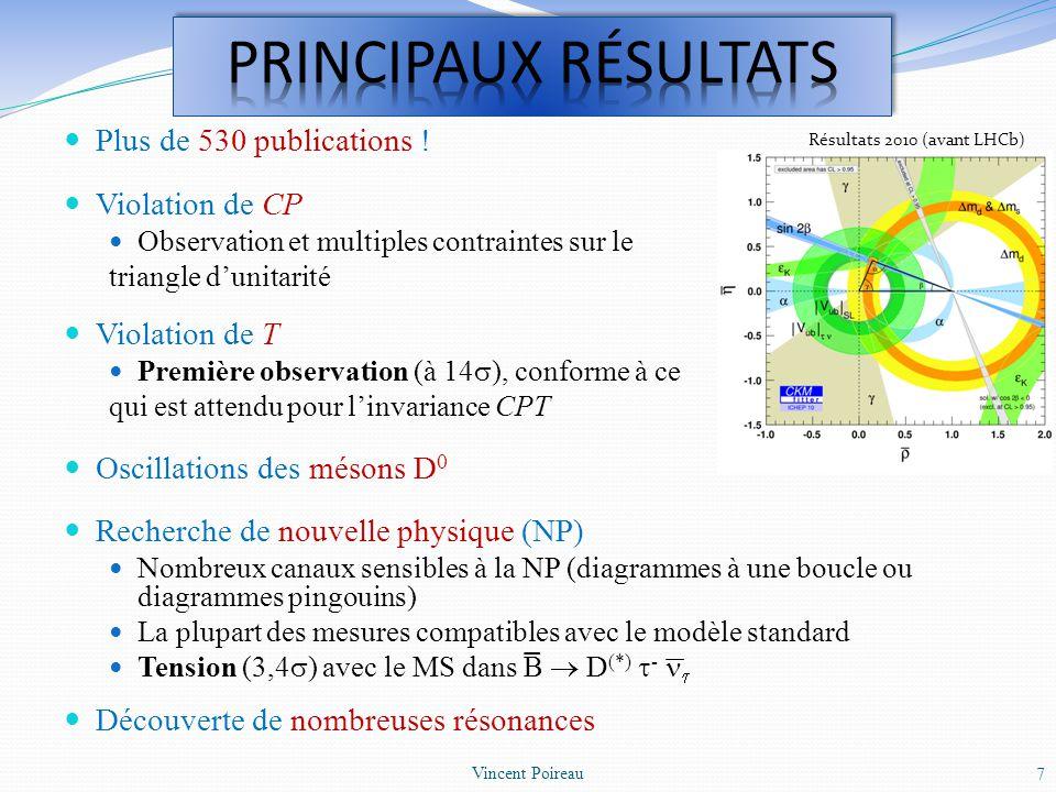 7 Vincent Poireau Plus de 530 publications ! Violation de CP Observation et multiples contraintes sur le triangle dunitarité Violation de T Première o