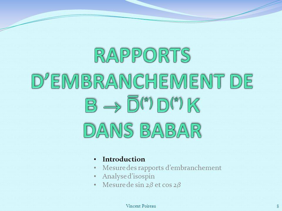 Vincent Poireau 29 Introduction Les résonances charmoniums Les résonances c s
