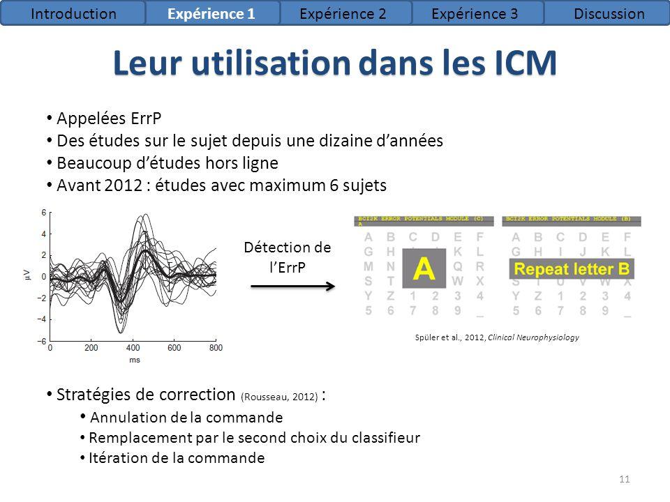 Leur utilisation dans les ICM Spüler et al., 2012, Clinical Neurophysiology Détection de lErrP Appelées ErrP Des études sur le sujet depuis une dizain