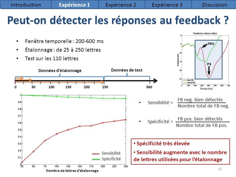 Nombre de lettres détalonnage Sensibilité Spécificité Peut-on détecter les réponses au feedback ? Fenêtre temporelle : 200-600 ms Étalonnage : de 25 à