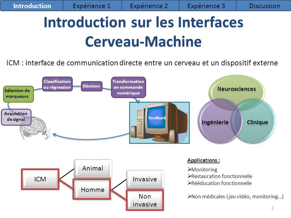 Introduction sur les Interfaces Cerveau-Machine ICM : interface de communication directe entre un cerveau et un dispositif externe ICMAnimalHommeInvas