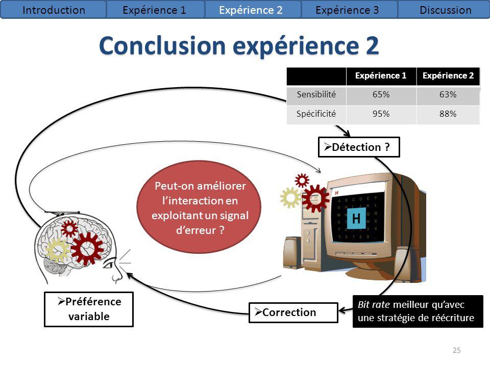 Conclusion expérience 2 IntroductionExpérience 1Expérience 2Expérience 3Discussion Détection ? Correction Peut-on améliorer linteraction en exploitant