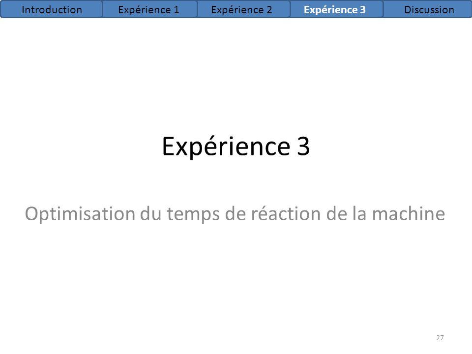 Expérience 3 Optimisation du temps de réaction de la machine IntroductionExpérience 1Expérience 2Expérience 3Discussion 27