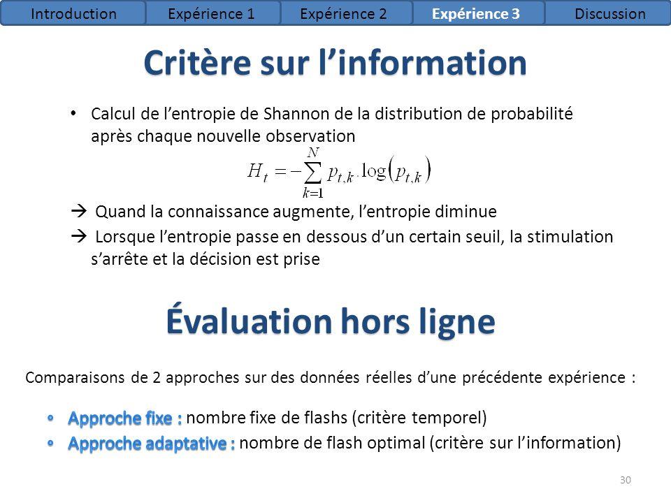 Calcul de lentropie de Shannon de la distribution de probabilité après chaque nouvelle observation Quand la connaissance augmente, lentropie diminue L