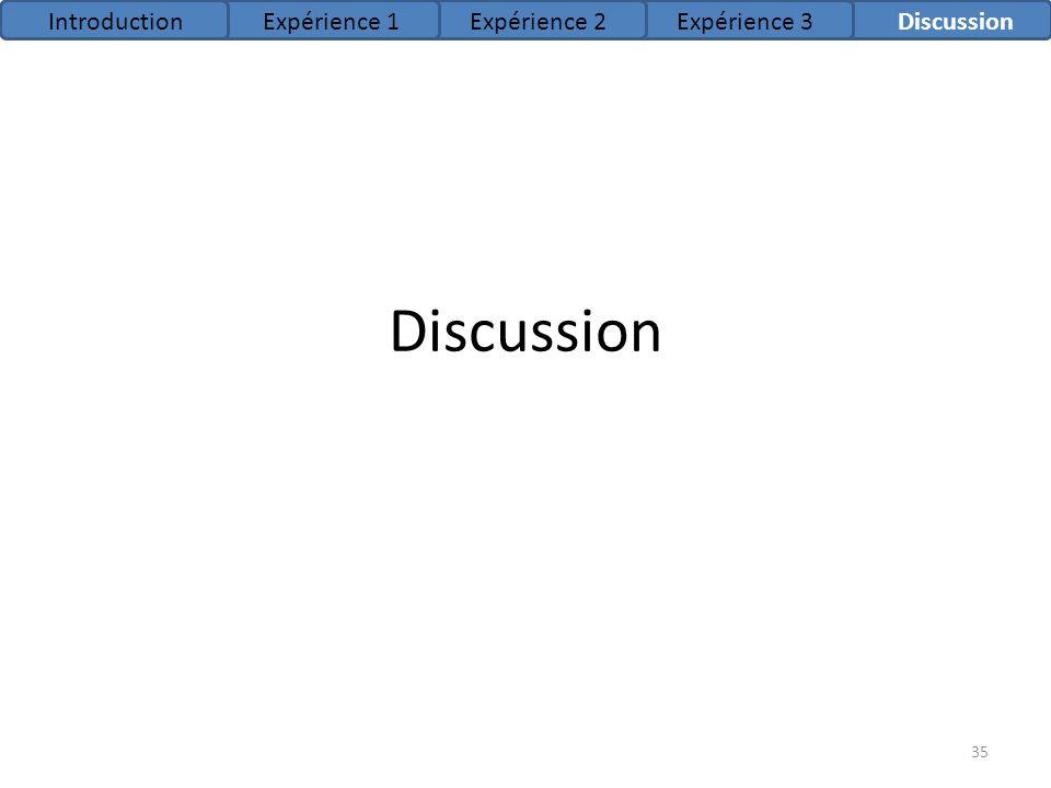 Discussion IntroductionExpérience 1Expérience 2Expérience 3Discussion 35