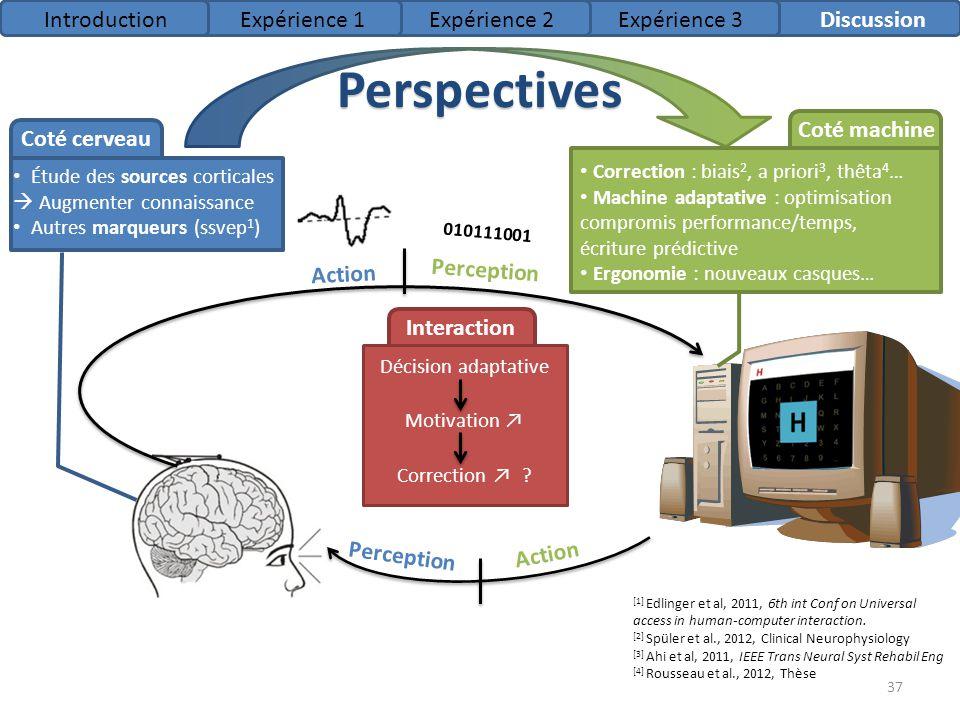 Perspectives IntroductionExpérience 1Expérience 2Expérience 3Discussion Action Perception Étude des sources corticales Augmenter connaissance Autres m