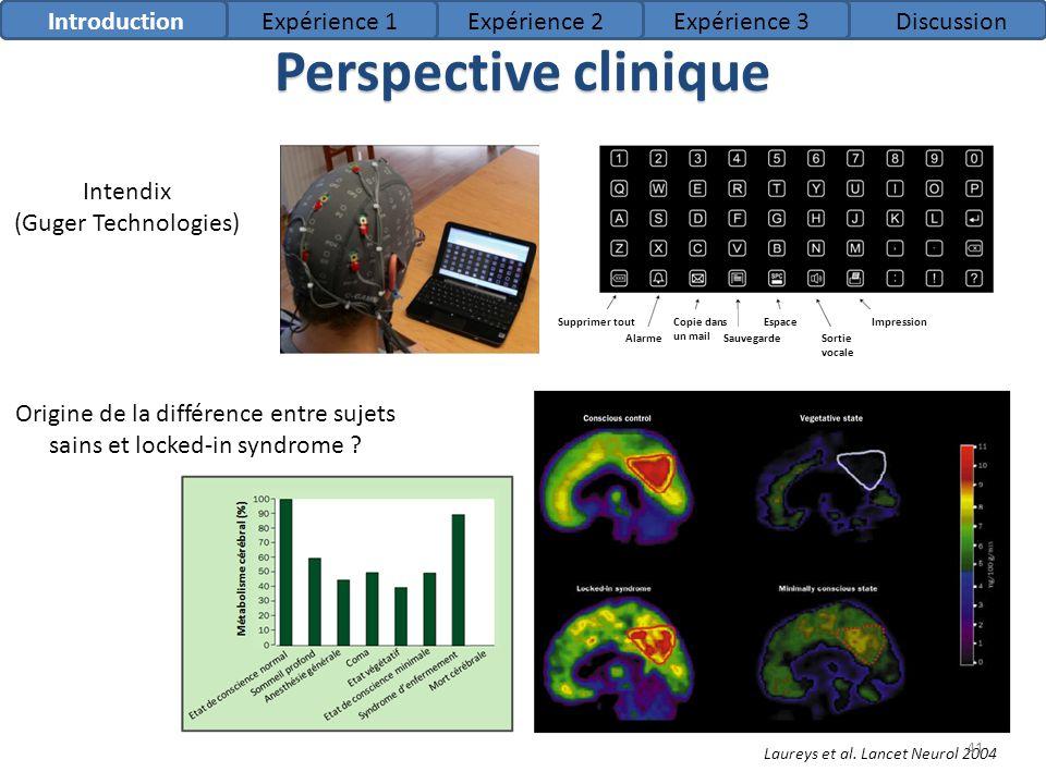 Perspective clinique Laureys et al. Lancet Neurol 2004 Intendix (Guger Technologies) Supprimer tout Alarme Copie dans un mail Sauvegarde Espace Sortie