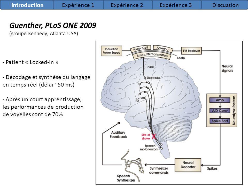 Guenther, PLoS ONE 2009 (groupe Kennedy, Atlanta USA) - Patient « Locked-in » - Décodage et synthèse du langage en temps-réel (délai ~50 ms) - Après u