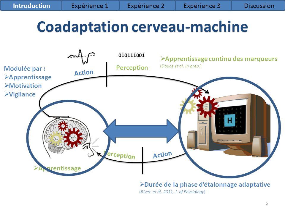 Coadaptation cerveau-machine IntroductionExpérience 1Expérience 2Expérience 3Discussion Action Perception Apprentissage Modulée par : Apprentissage Mo