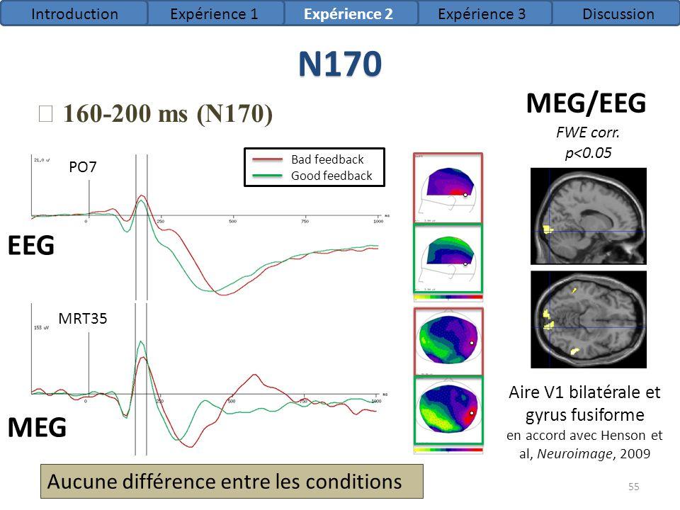 N170 160-200 ms (N170) EEG MEG Aucune différence entre les conditions PO7 MRT35 Bad feedback Good feedback 55 MEG/EEG FWE corr. p<0.05 Aire V1 bilatér