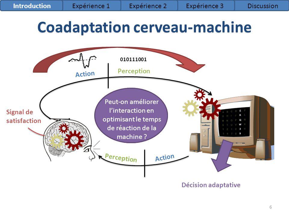 Coadaptation cerveau-machine IntroductionExpérience 1Expérience 2Expérience 3Discussion Action Perception Signal de satisfaction Peut-on améliorer lin