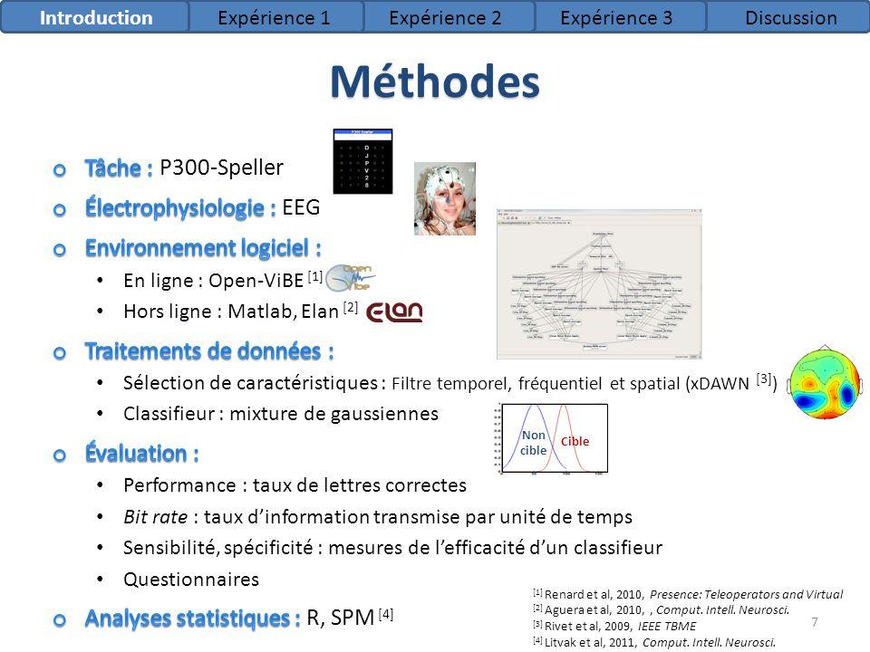 Méthodes [1] Renard et al, 2010, Presence: Teleoperators and Virtual [2] Aguera et al, 2010,, Comput. Intell. Neurosci. [3] Rivet et al, 2009, IEEE TB