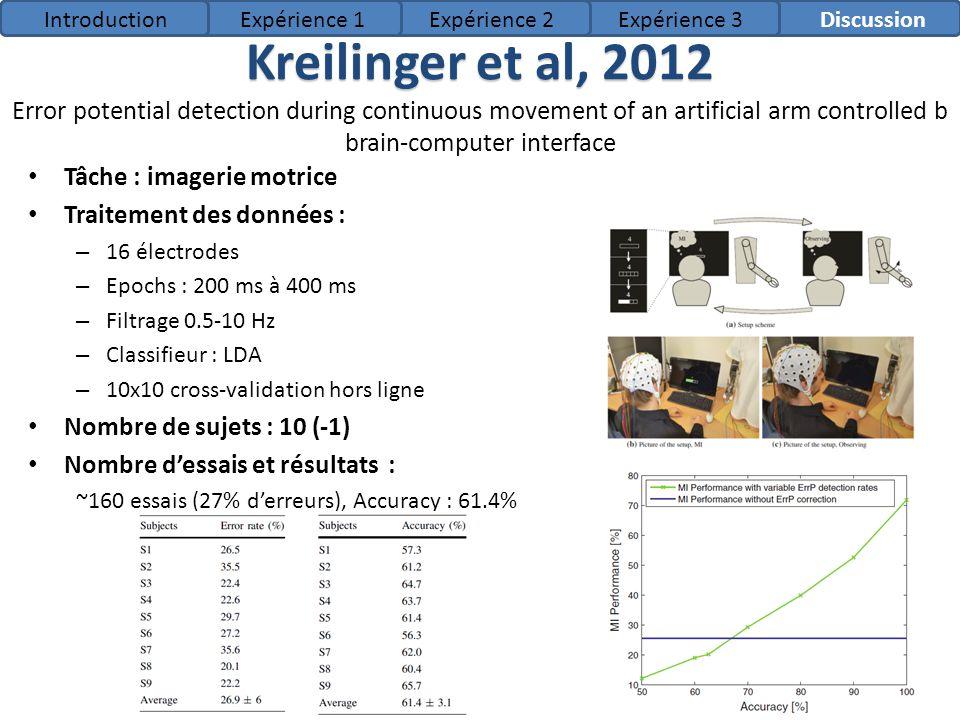 Kreilinger et al, 2012 Kreilinger et al, 2012 Error potential detection during continuous movement of an artificial arm controlled b brain-computer in