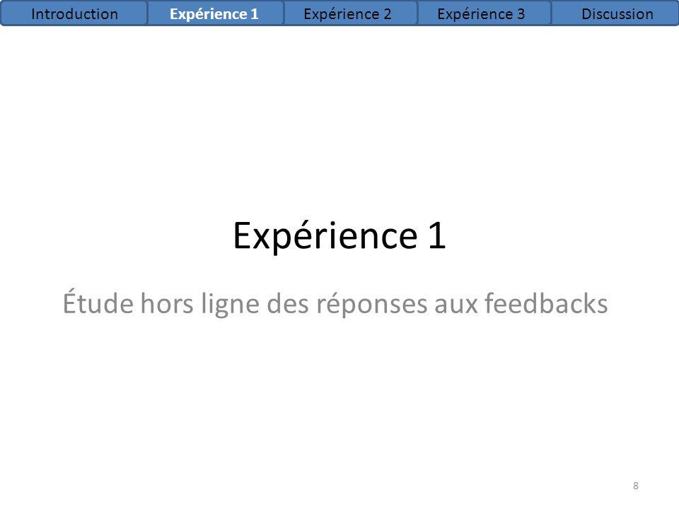 Expérience 1 Étude hors ligne des réponses aux feedbacks IntroductionExpérience 1Expérience 2Expérience 3Discussion 8