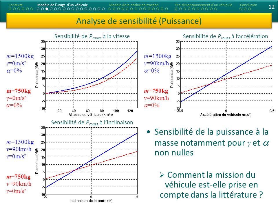 Analyse de sensibilité (Puissance) ContexteModèle de lusage dun véhiculeModèle de la chaîne de tractionConclusionPré-dimensionnement dun véhicule Sensibilité de P roues à la vitesse Sensibilité de P roues à linclinaison m=1500kg γ=0m/s² =0% m=1500kg ν=90km/h γ=0m/s² Sensibilité de P roues à laccélération m=1500kg ν=90km/h =0% 12 m=750kg γ=0m/s² =0% m=750kg ν=90km/h =0% m=750kg ν=90km/h γ=0m/s² Sensibilité de la puissance à la masse notamment pour γ et non nulles Comment la mission du véhicule est-elle prise en compte dans la littérature ?