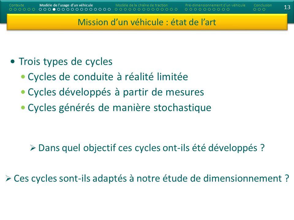 13 Mission dun véhicule : état de lart ContexteModèle de lusage dun véhiculeModèle de la chaîne de tractionConclusionPré-dimensionnement dun véhicule Dans quel objectif ces cycles ont-ils été développés .