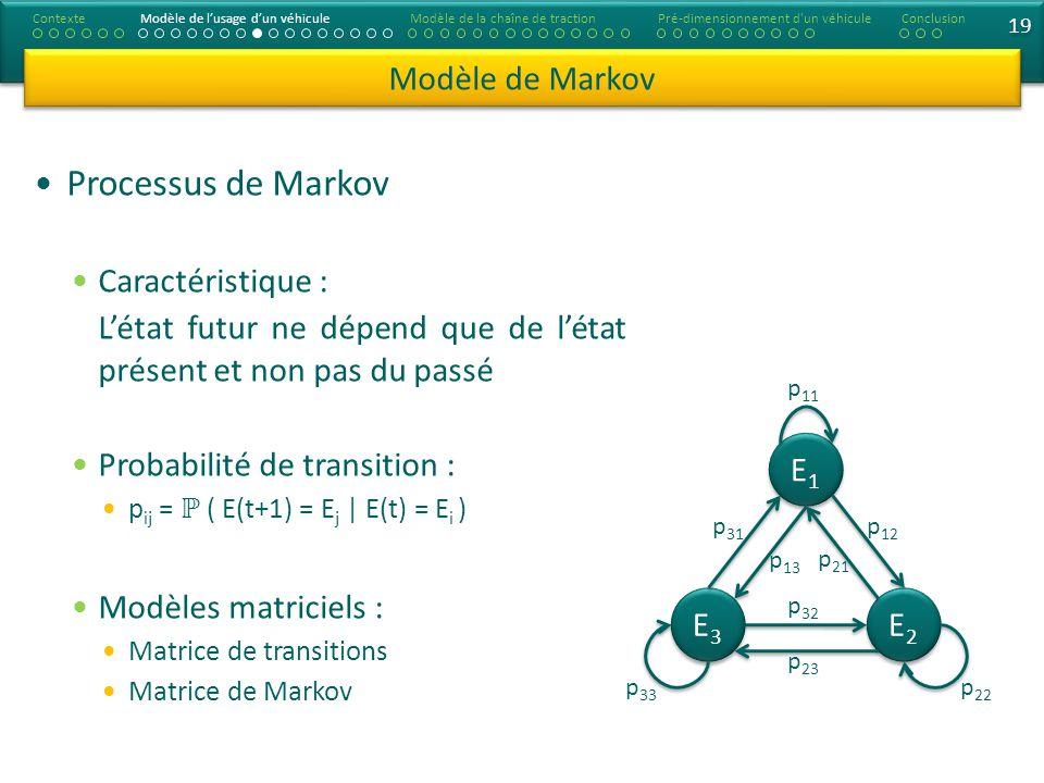 19 Processus de Markov Caractéristique : Létat futur ne dépend que de létat présent et non pas du passé Probabilité de transition : p ij = ( E(t+1) = E j | E(t) = E i ) Modèles matriciels : Matrice de transitions Matrice de Markov Modèle de Markov E1E1 E1E1 E3E3 E3E3 E2E2 E2E2 p 31 p 13 p 23 p 32 p 21 p 12 p 33 p 22 p 11 ContexteModèle de lusage dun véhiculeModèle de la chaîne de tractionConclusionPré-dimensionnement d un véhicule