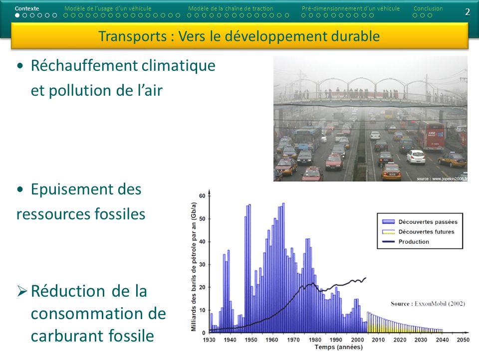 Réchauffement climatique et pollution de lair Epuisement des ressources fossiles 2 2 Transports : Vers le développement durable ContexteModèle de lusa