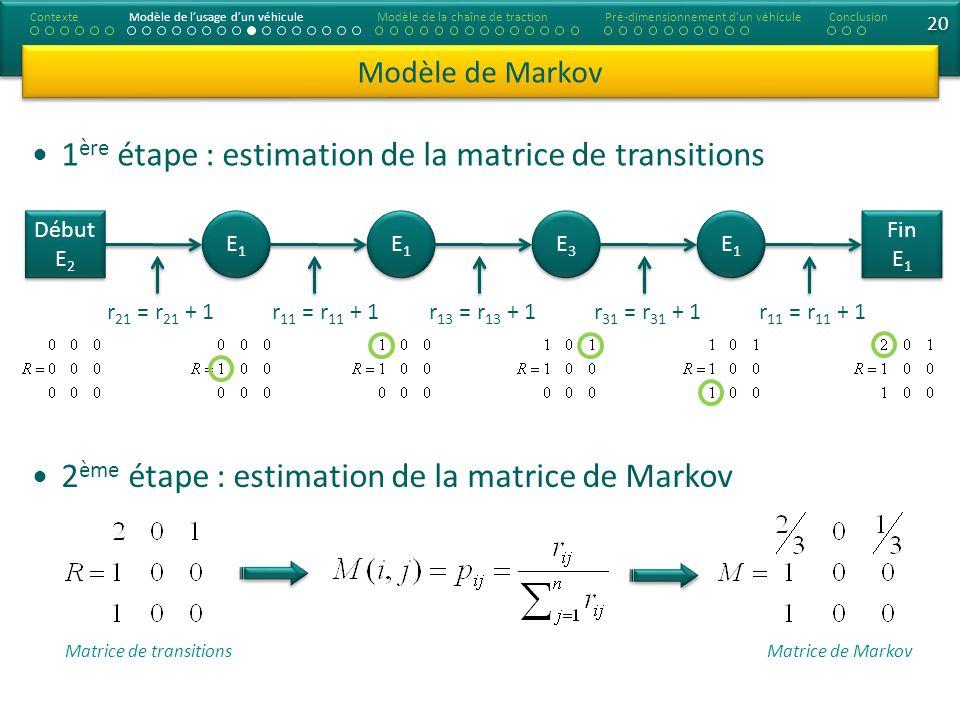 20 2 ème étape : estimation de la matrice de Markov Modèle de Markov E1E1 E1E1 E1E1 E1E1 E3E3 E3E3 E1E1 E1E1 r 11 = r 11 + 1r 31 = r 31 + 1r 21 = r 21 + 1r 13 = r 13 + 1 Début E 2 Début E 2 Fin E 1 Fin E 1 r 11 = r 11 + 1 ContexteModèle de lusage dun véhiculeModèle de la chaîne de tractionConclusionPré-dimensionnement d un véhicule Matrice de transitionsMatrice de Markov 1 ère étape : estimation de la matrice de transitions