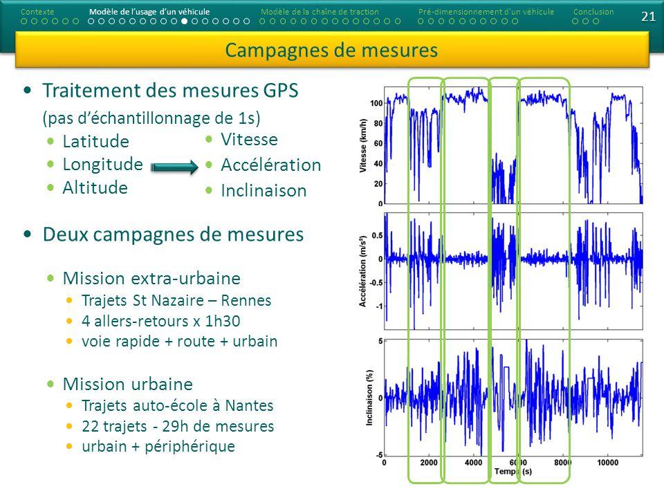 21 Traitement des mesures GPS (pas déchantillonnage de 1s) Latitude Longitude Altitude Deux campagnes de mesures Mission extra-urbaine Trajets St Naza