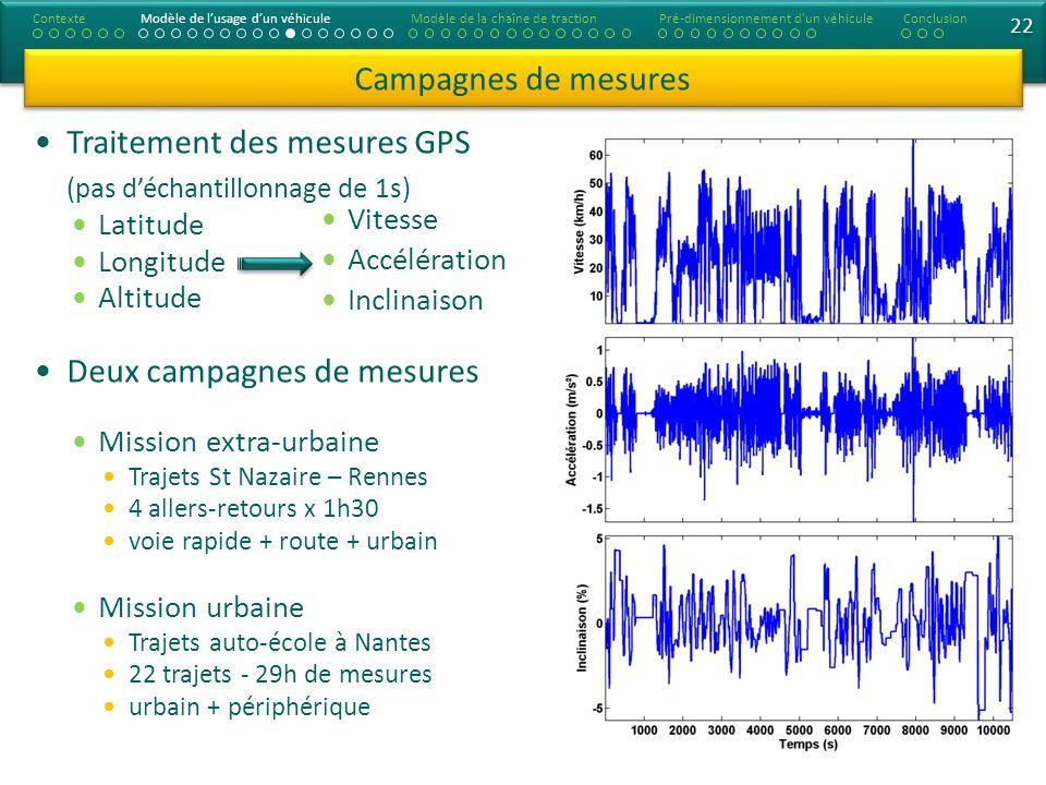 22 Campagnes de mesures ContexteModèle de lusage dun véhiculeModèle de la chaîne de tractionConclusionPré-dimensionnement d'un véhicule Traitement des