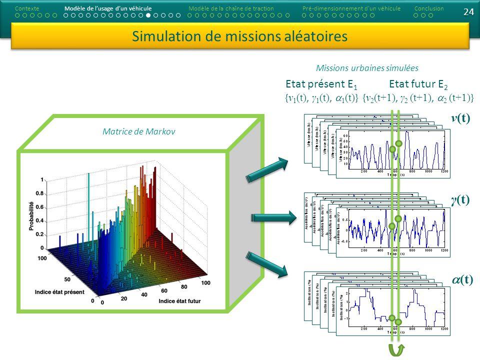 Matrice de Markov 24 Simulation de missions aléatoires Missions urbaines simulées ContexteModèle de lusage dun véhiculeModèle de la chaîne de tractionConclusionPré-dimensionnement d un véhicule ν(t) γ(t) (t) Etat présent E 1 { ν 1 (t), γ 1 (t), 1 (t) } Etat futur E 2 { ν 2 (t+1), γ 2 (t+1), 2 (t+1) }
